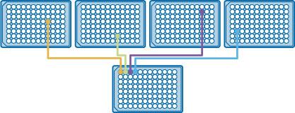 Metagenomics Clone Management - QPix systems