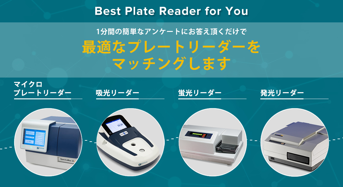 Best Plate Reader for You